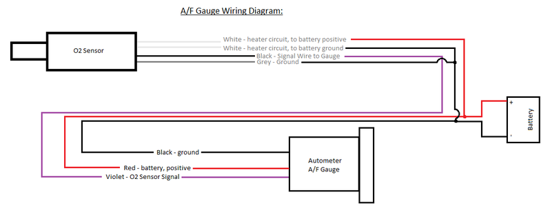 O2_Wiring_Diagram bosch oxygen sensor wiring diagram wiring diagram and schematic o2 sensor wiring diagram at fashall.co