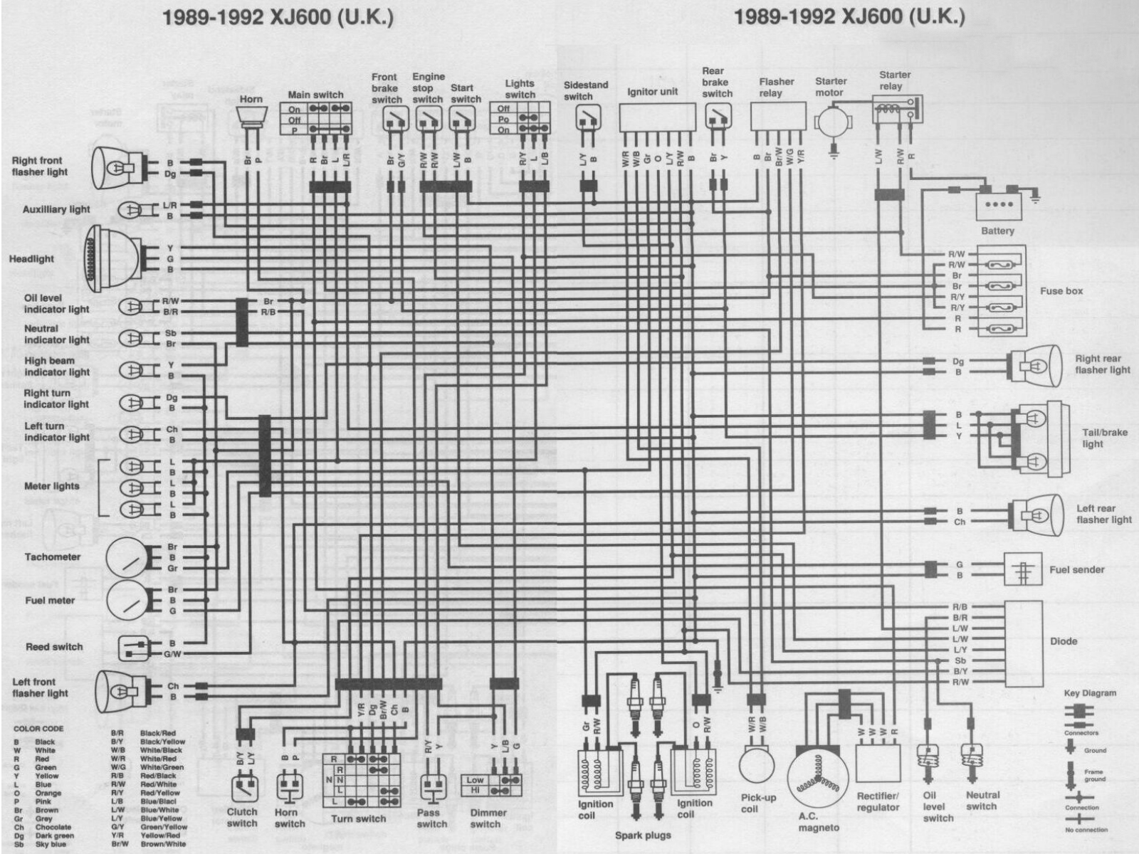 1977 Yamaha Xs 750 Wiring Diagram Diagram Base Website Wiring Diagram -  3WAYSWITCHWIRINGDIAGRAM.EKLIPSEDESIGN.ITDiagram Base Website Full Edition - eklipsedesign.it